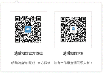 清博指数官方微信号